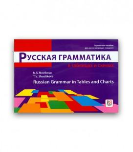 520 NOVIKOVA N. RUSSKAJA GRAMMATIKA V TABLICACH I SKEMACH